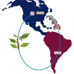 Rutgers Biotech Collaboration with B1G Member Ohio State Incorporates Partnership with University of São Paulo